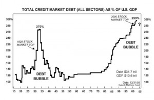 Chart-Debt-during-depression