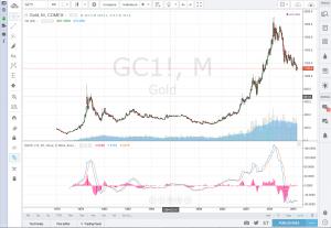 gold_mo