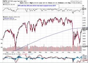 SPX 350ma 2015-10-08 at 7.43.51 PM