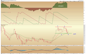 UUP MONTHLY