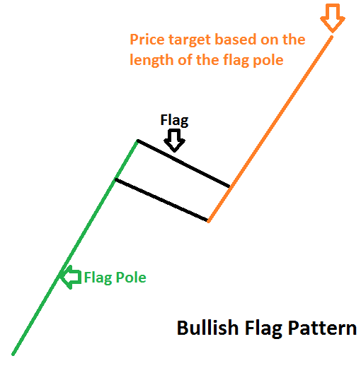 Bull Flag Pole MM