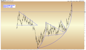 GOLD BGMI MONTHLY LINE