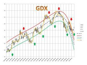 gdx-092116a